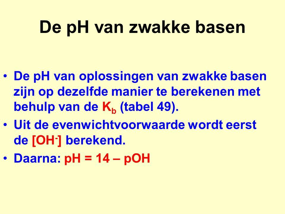 De pH van zwakke basen De pH van oplossingen van zwakke basen zijn op dezelfde manier te berekenen met behulp van de Kb (tabel 49).