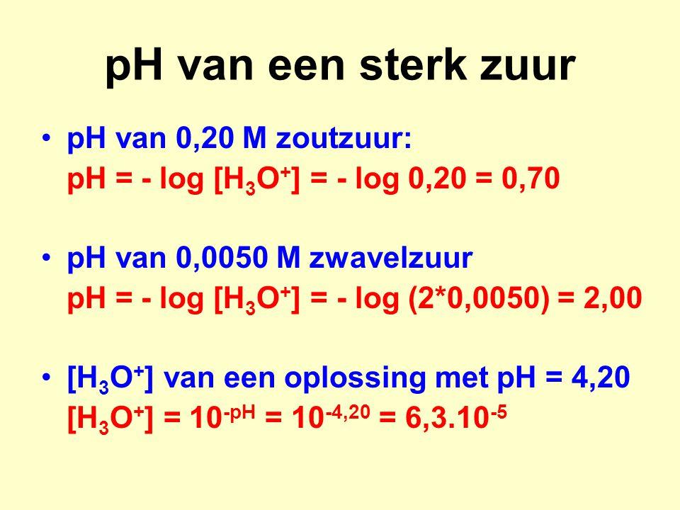 pH van een sterk zuur pH van 0,20 M zoutzuur: