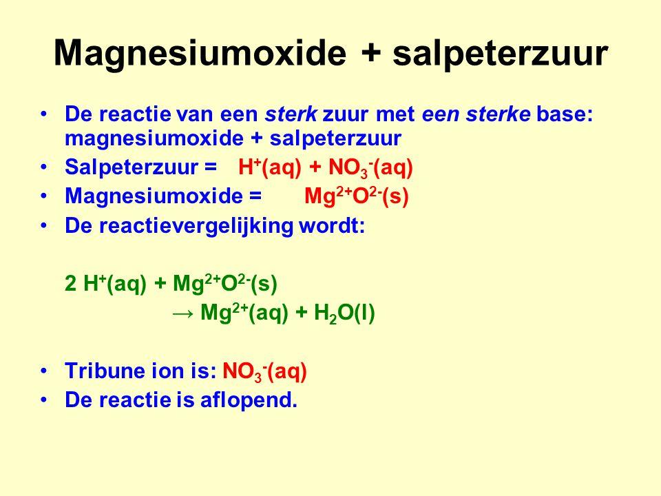 Magnesiumoxide + salpeterzuur