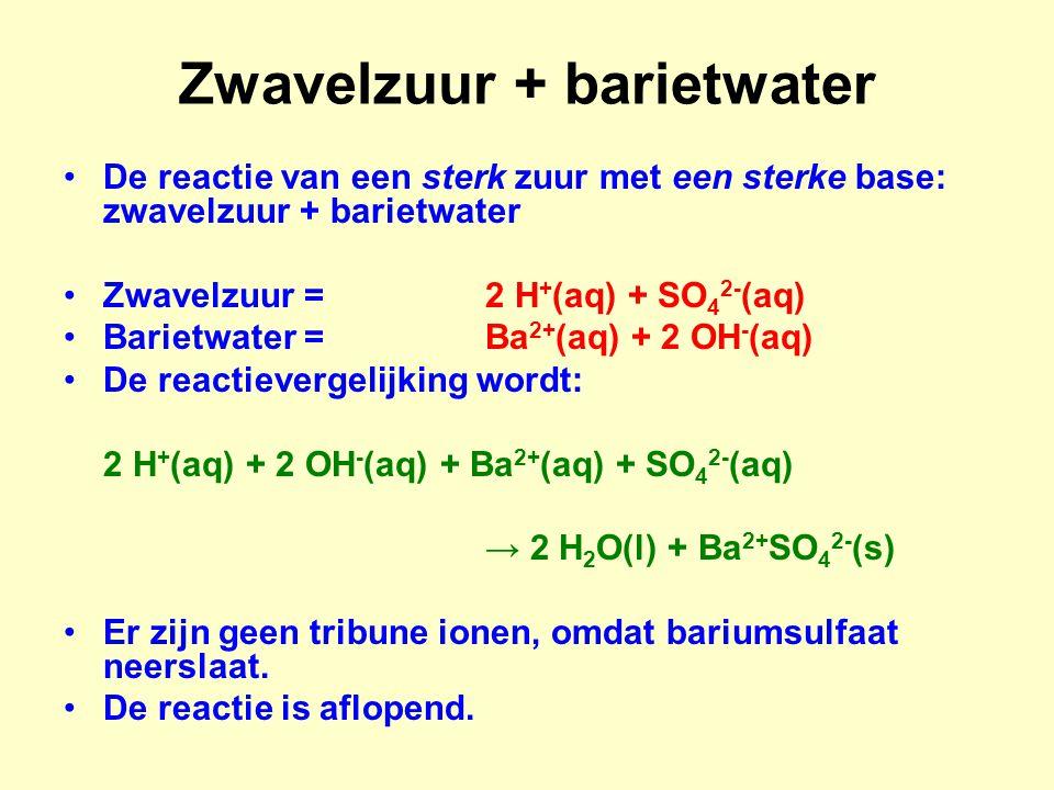 Zwavelzuur + barietwater