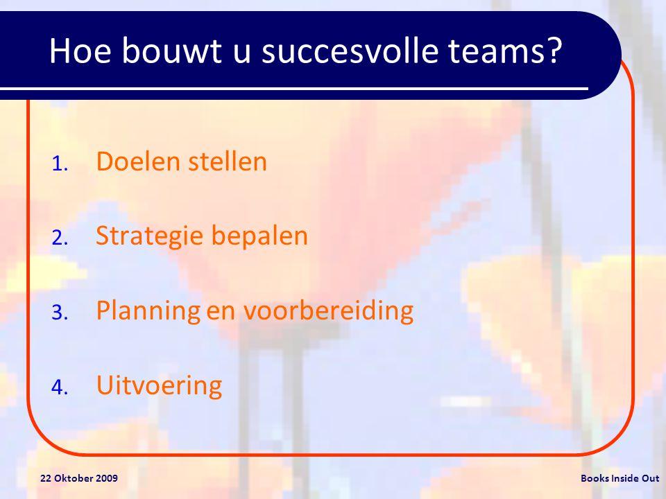 Hoe bouwt u succesvolle teams