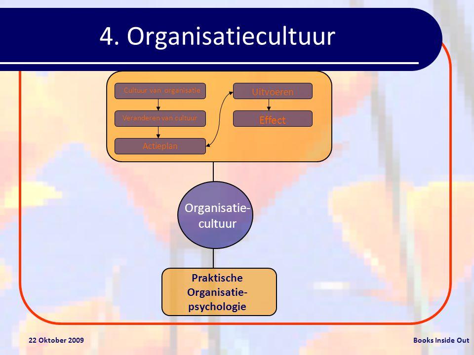 Praktische Organisatie- psychologie