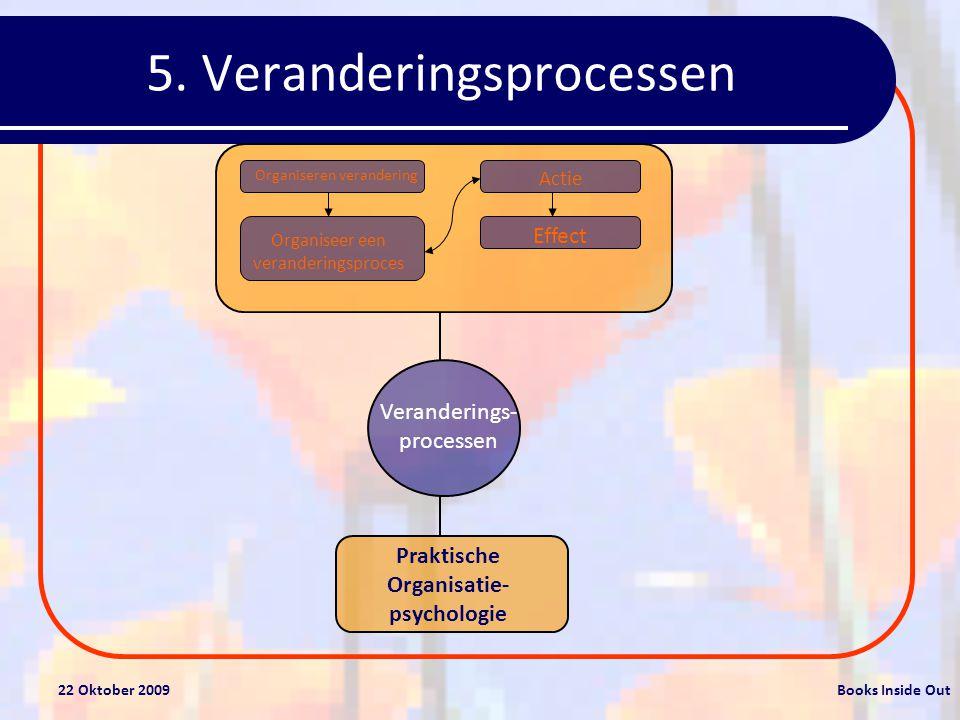 5. Veranderingsprocessen