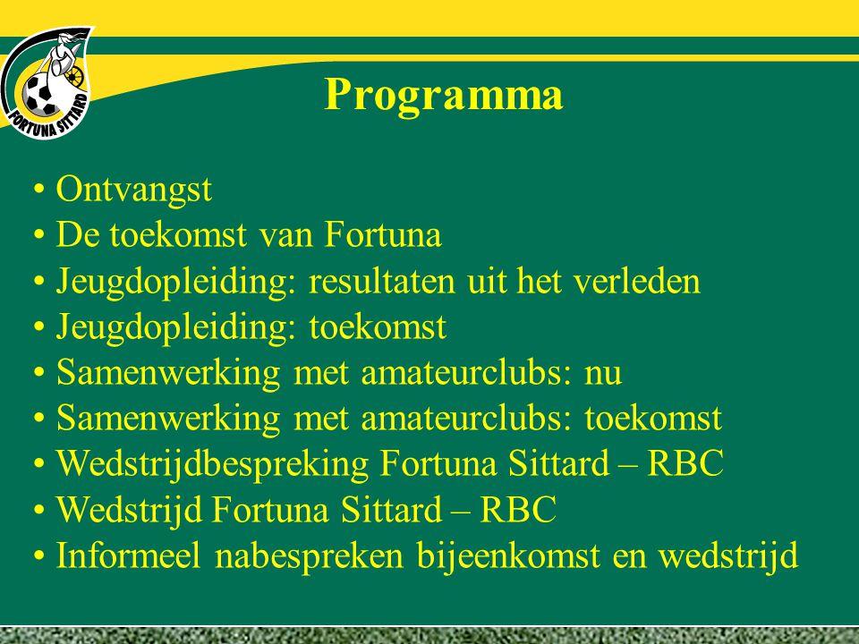 Programma Ontvangst De toekomst van Fortuna