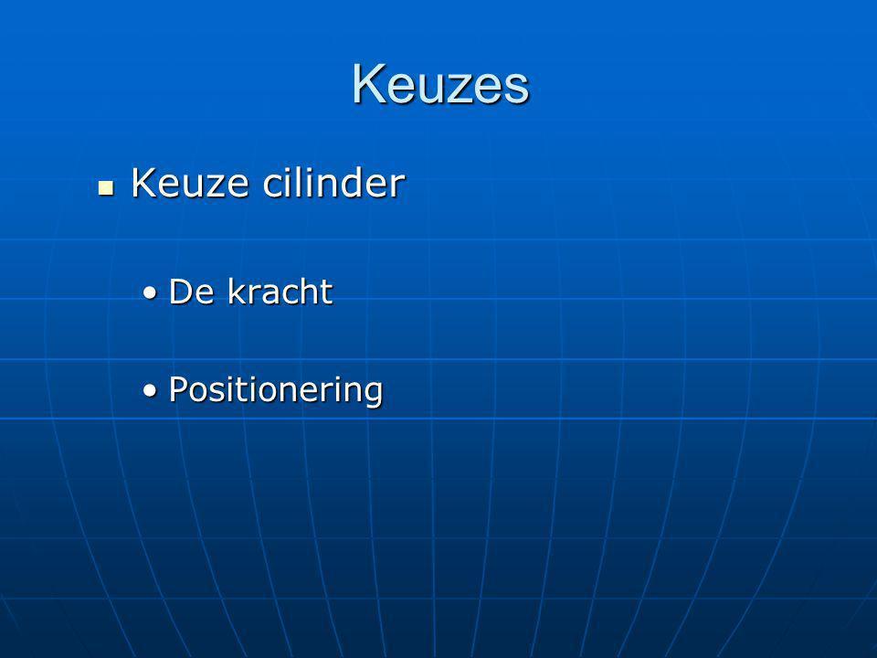 Keuzes Keuze cilinder De kracht Positionering Pieter-Jan 6