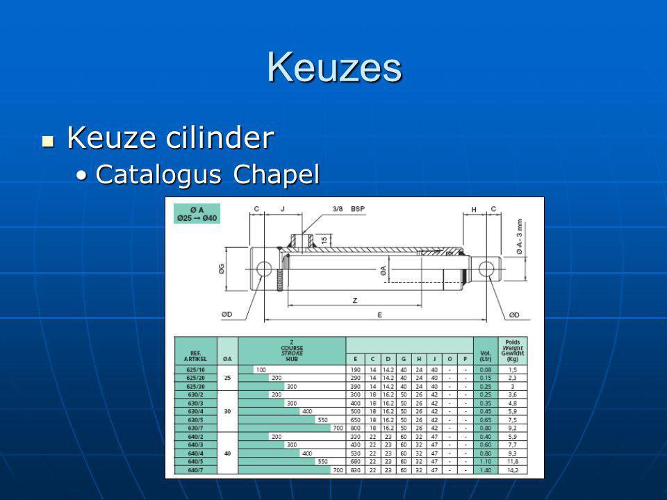 Keuzes Keuze cilinder Catalogus Chapel Pieter-Jan 7