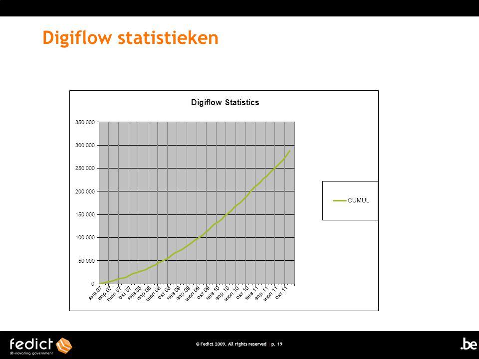 Digiflow statistieken
