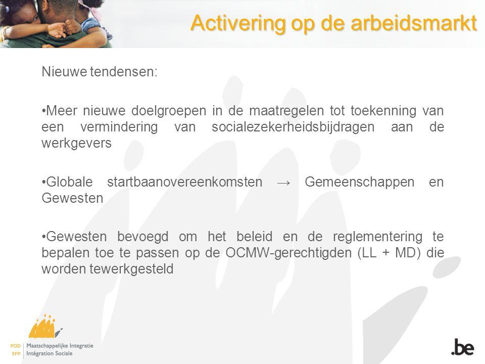Activering op de arbeidsmarkt