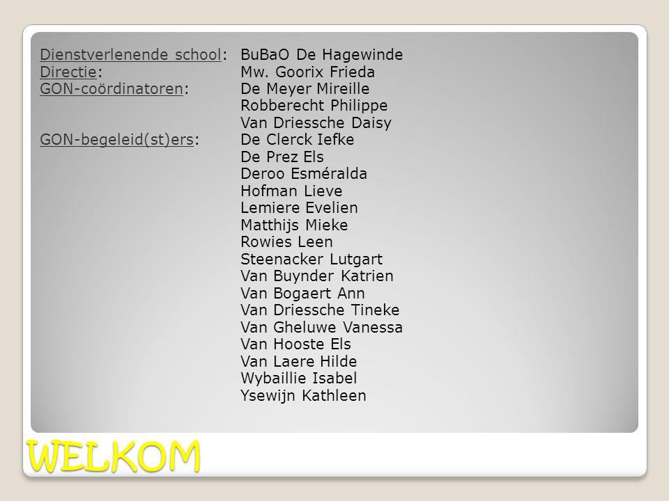 Dienstverlenende school: BuBaO De Hagewinde Directie: Mw