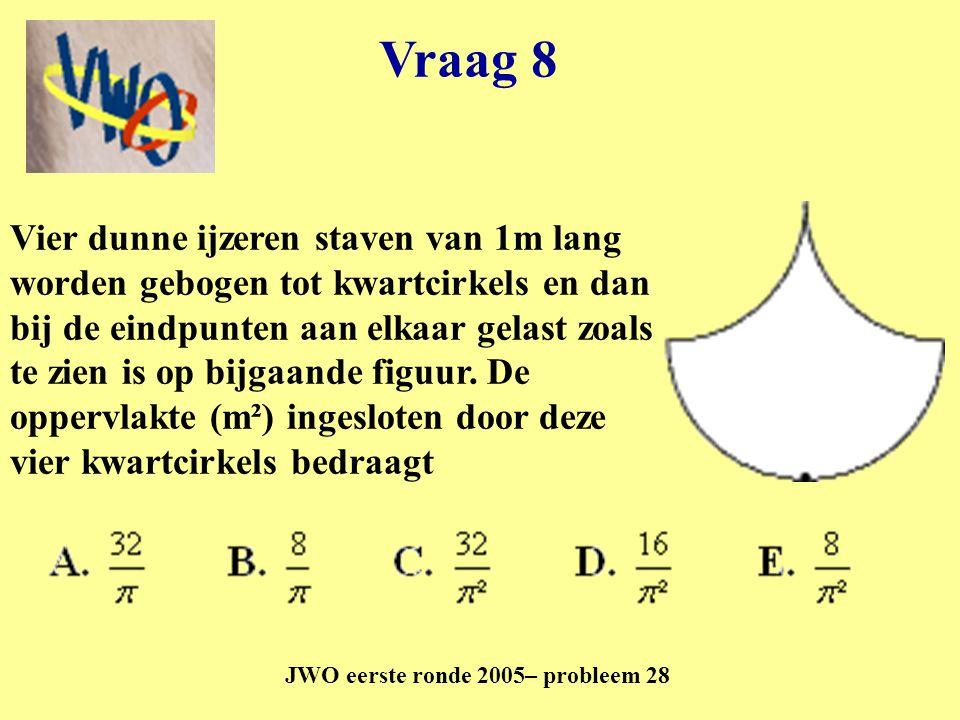JWO eerste ronde 2005– probleem 28