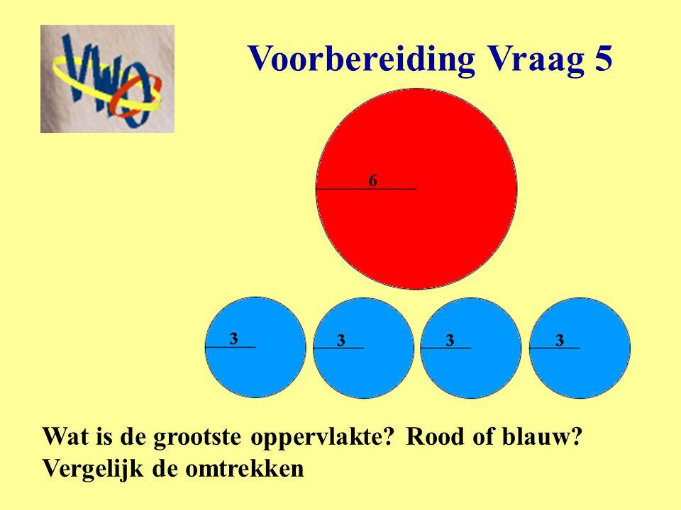 Voorbereiding Vraag 5 Wat is de grootste oppervlakte Rood of blauw Vergelijk de omtrekken