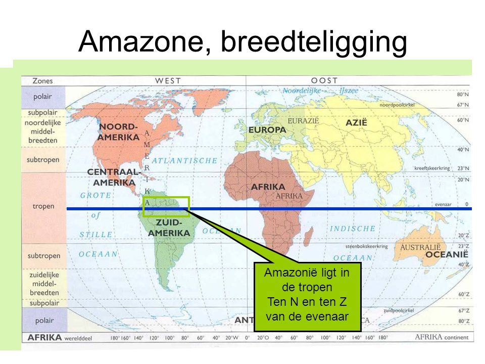 Amazone, breedteligging