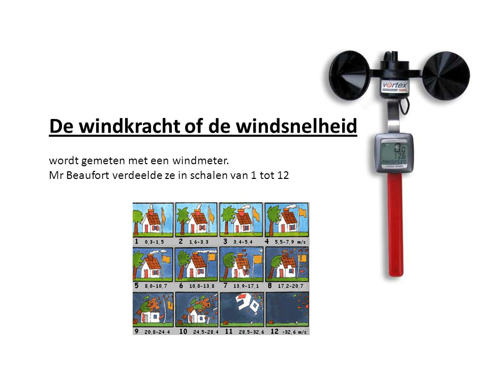 De windkracht of de windsnelheid