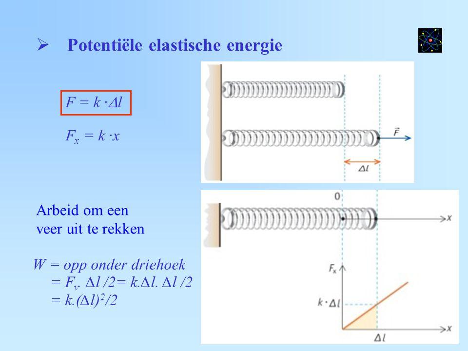 Potentiële elastische energie