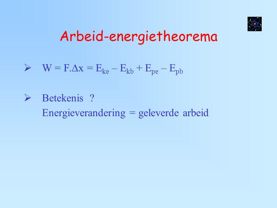 Arbeid-energietheorema