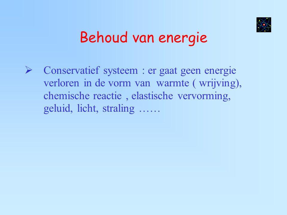 Behoud van energie
