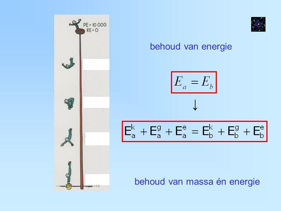 behoud van energie ↓ behoud van massa én energie