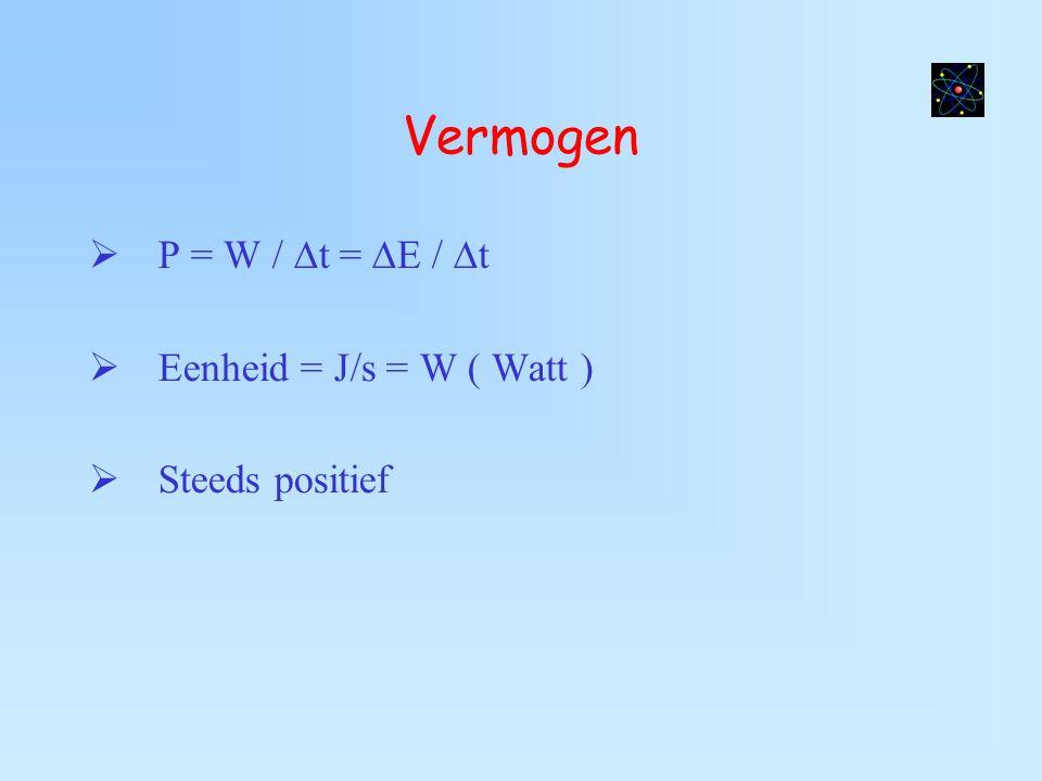 Vermogen P = W / ∆t = ∆E / ∆t Eenheid = J/s = W ( Watt )