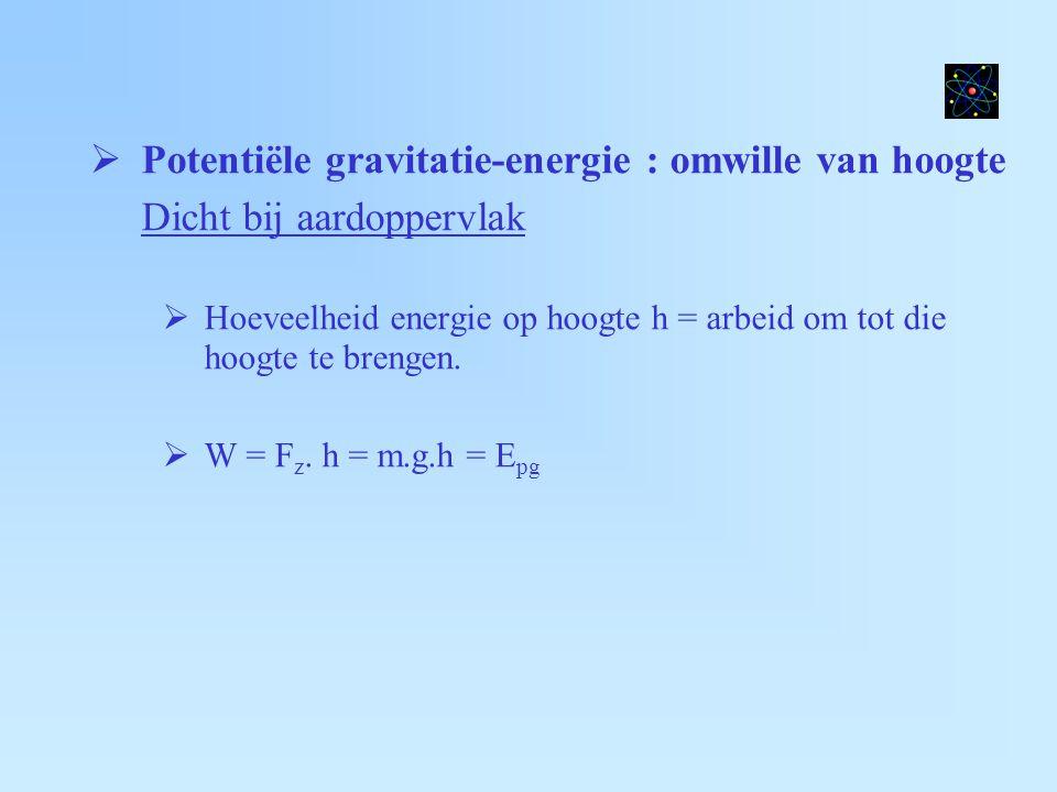 Potentiële gravitatie-energie : omwille van hoogte