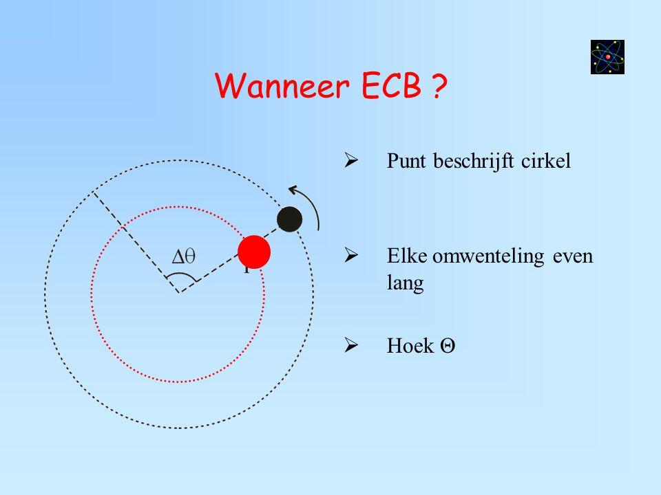 Wanneer ECB Punt beschrijft cirkel Elke omwenteling even lang Hoek Θ