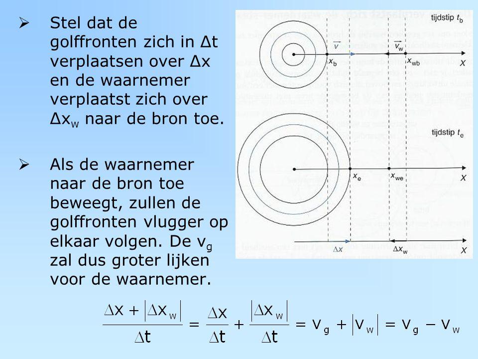 Stel dat de golffronten zich in Δt verplaatsen over Δx en de waarnemer verplaatst zich over Δxw naar de bron toe.