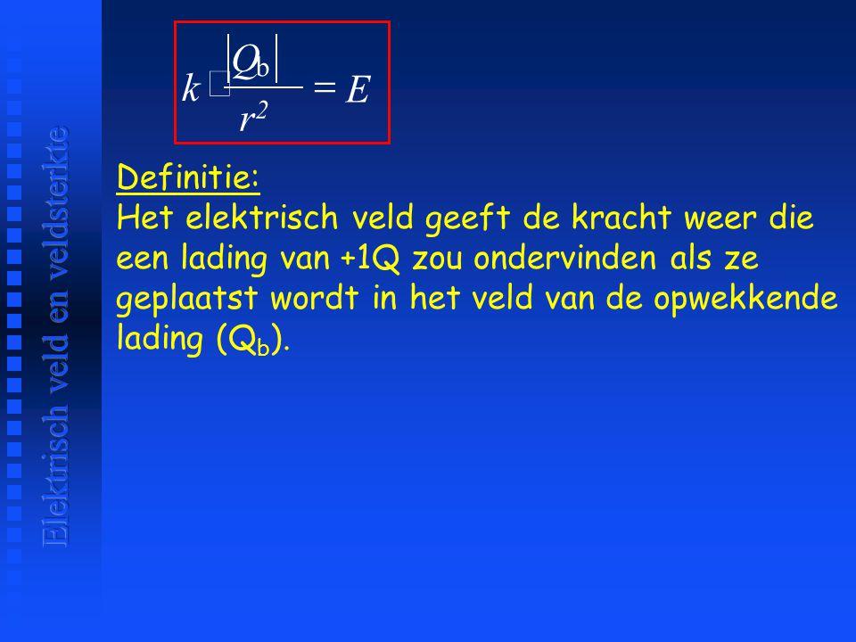 Q × = k E r2 Elektrisch veld en veldsterkte Definitie: