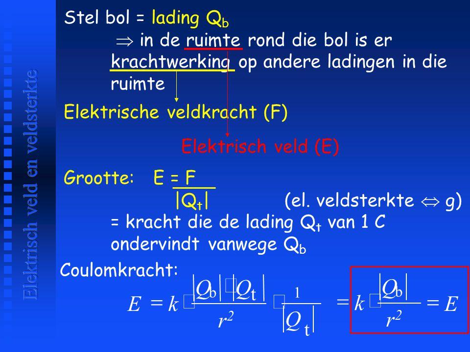 r2 Q k E × = r2 Q k × = E Elektrisch veld en veldsterkte t