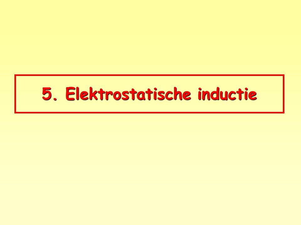 5. Elektrostatische inductie