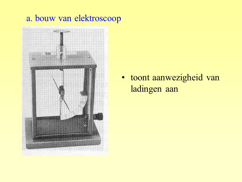 a. bouw van elektroscoop