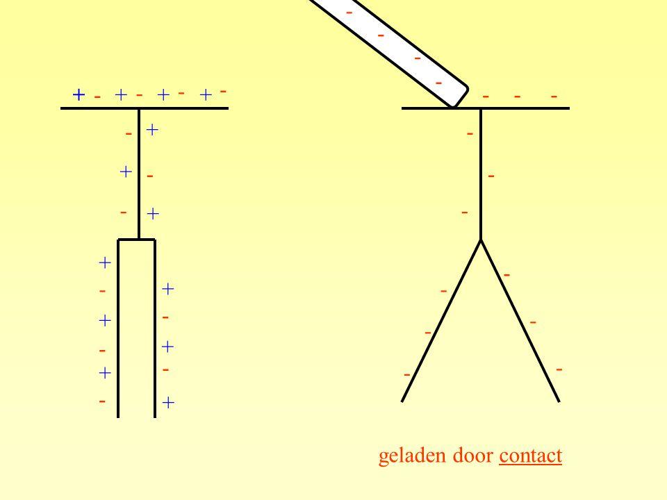 - + - - geladen door contact
