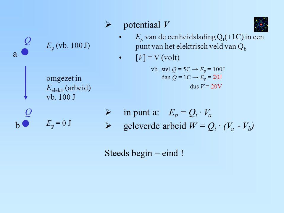 geleverde arbeid W = Qt · (Va - Vb) Steeds begin – eind ! Q a