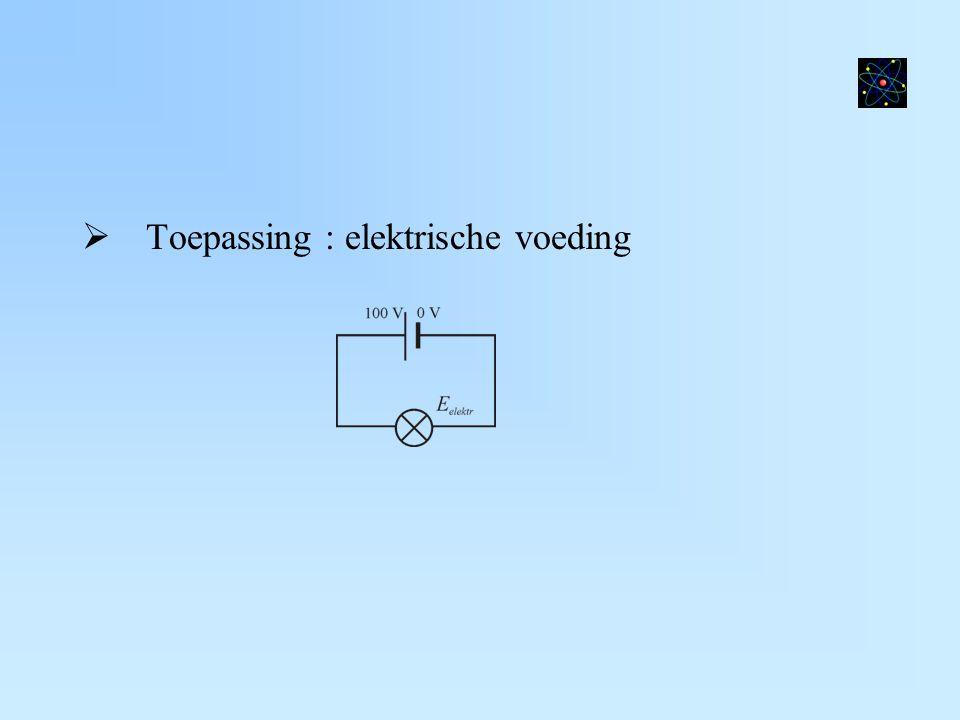 Toepassing : elektrische voeding