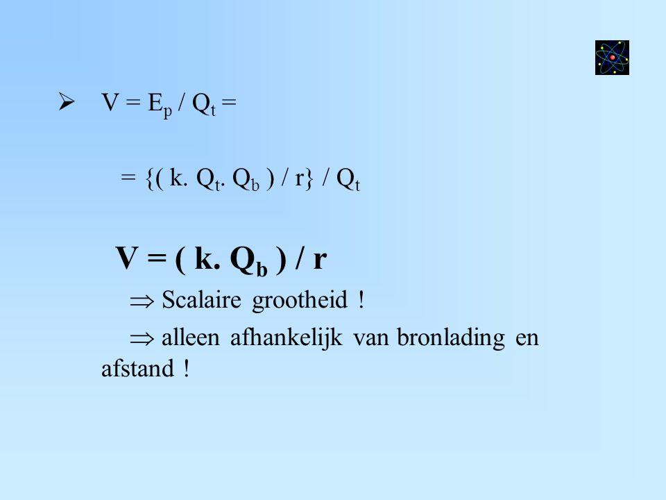 V = Ep / Qt = = {( k. Qt. Qb ) / r} / Qt. V = ( k.