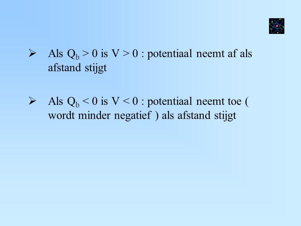 Als Qb > 0 is V > 0 : potentiaal neemt af als afstand stijgt