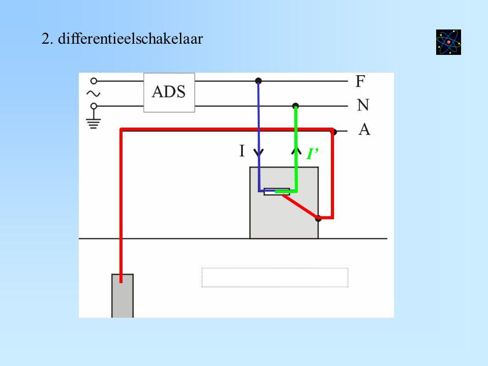 2. differentieelschakelaar