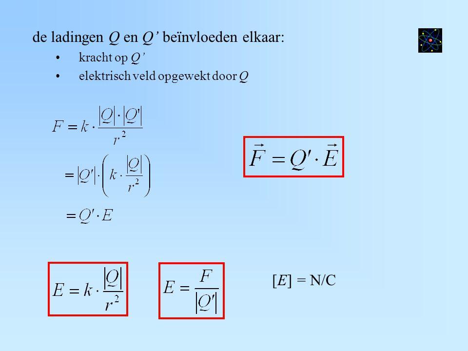 de ladingen Q en Q' beïnvloeden elkaar:
