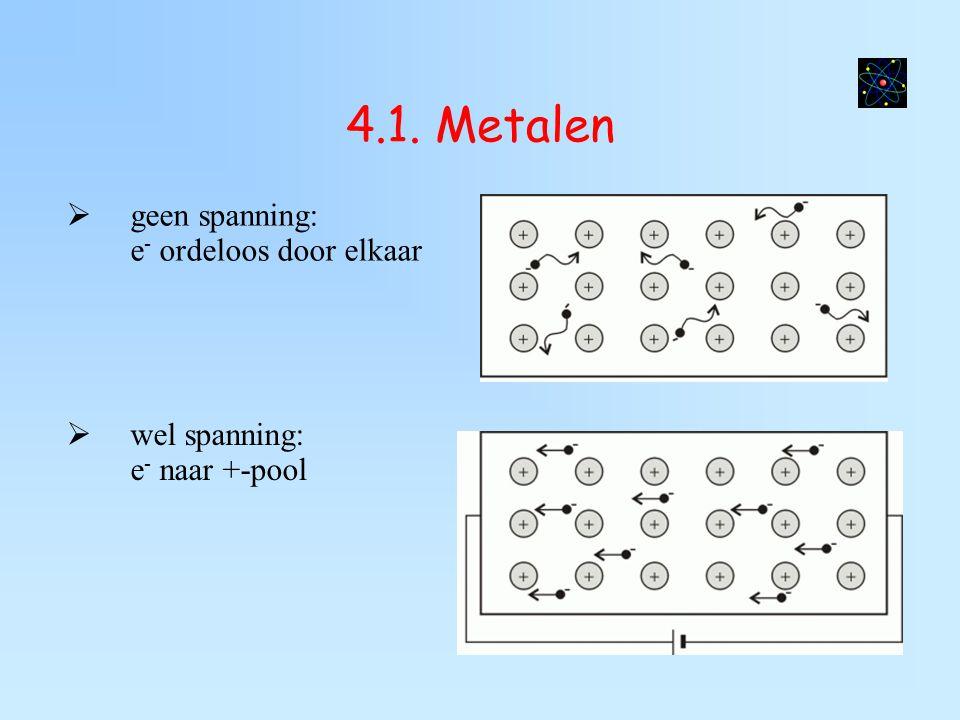4.1. Metalen geen spanning: e- ordeloos door elkaar