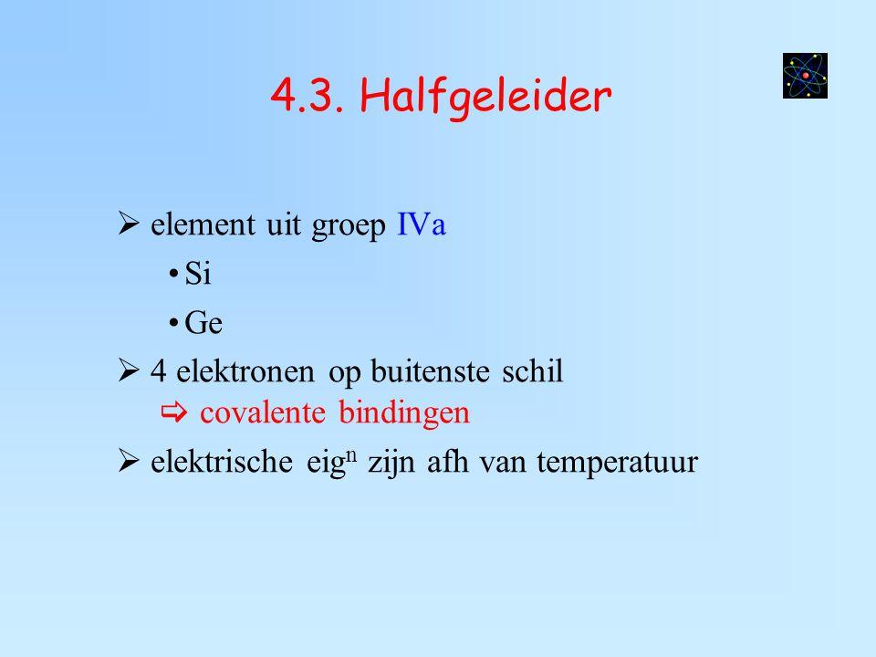 4.3. Halfgeleider element uit groep IVa Si Ge