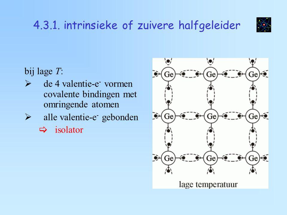 4.3.1. intrinsieke of zuivere halfgeleider