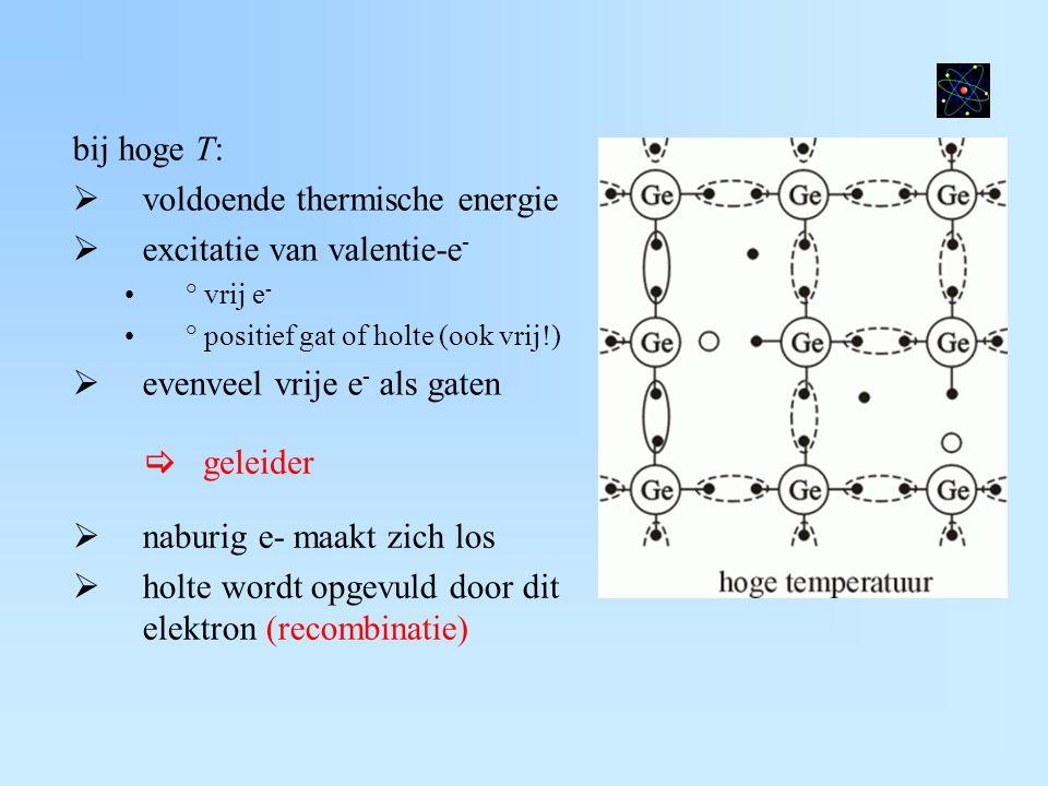 voldoende thermische energie excitatie van valentie-e-