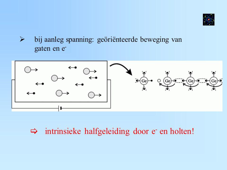  intrinsieke halfgeleiding door e- en holten!