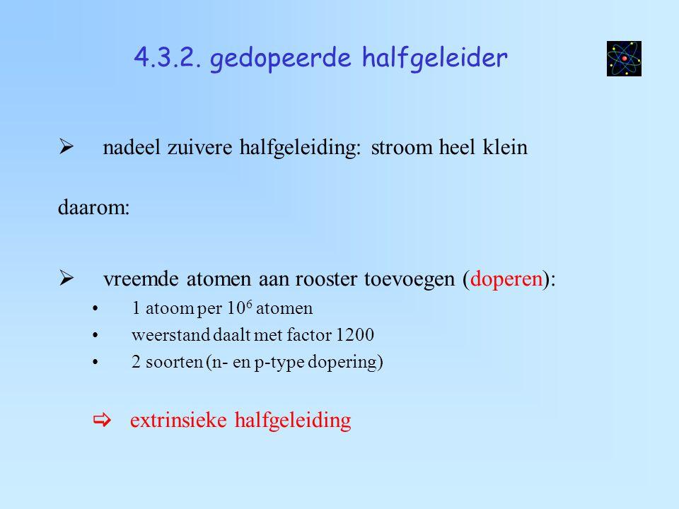 4.3.2. gedopeerde halfgeleider