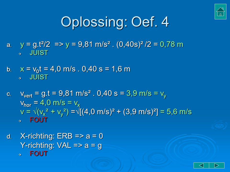 Oplossing: Oef. 4 y = g.t²/2 => y = 9,81 m/s² . (0,40s)² /2 = 0,78 m. JUIST. x = v0t = 4,0 m/s . 0,40 s = 1,6 m.