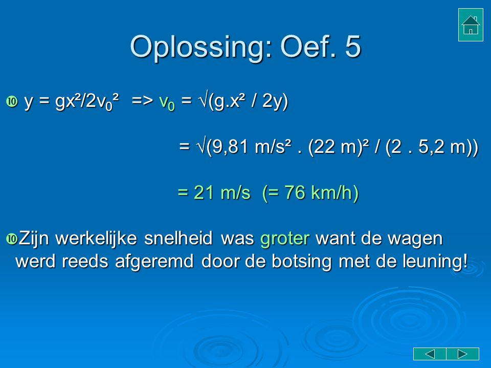 Oplossing: Oef. 5 y = gx²/2v0² => v0 = √(g.x² / 2y)