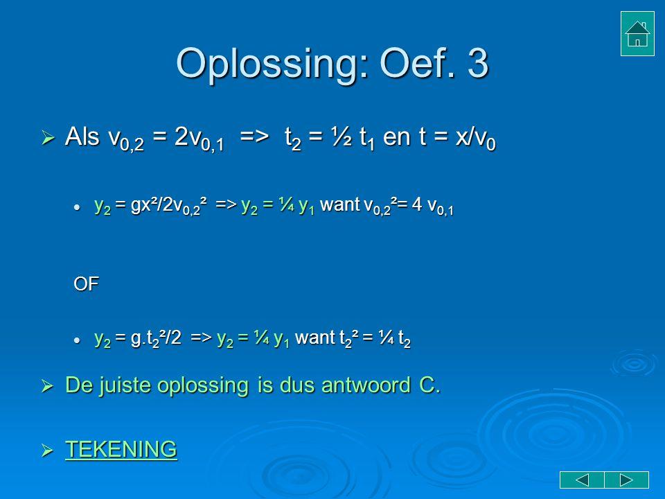 Oplossing: Oef. 3 Als v0,2 = 2v0,1 => t2 = ½ t1 en t = x/v0