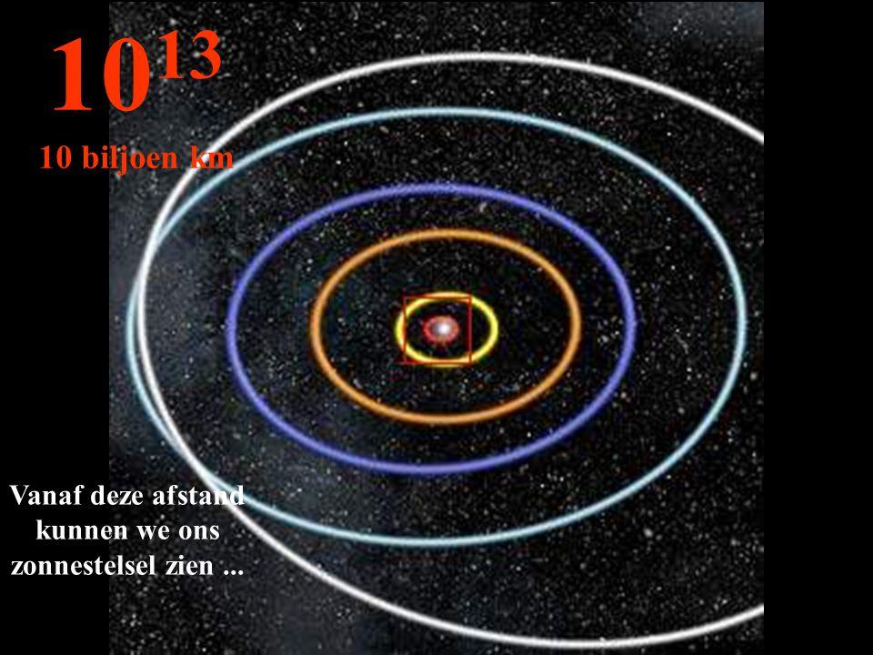 Vanaf deze afstand kunnen we ons zonnestelsel zien ...