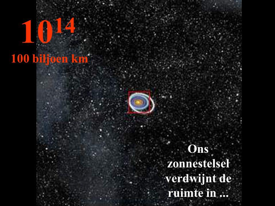 Ons zonnestelsel verdwijnt de ruimte in ...