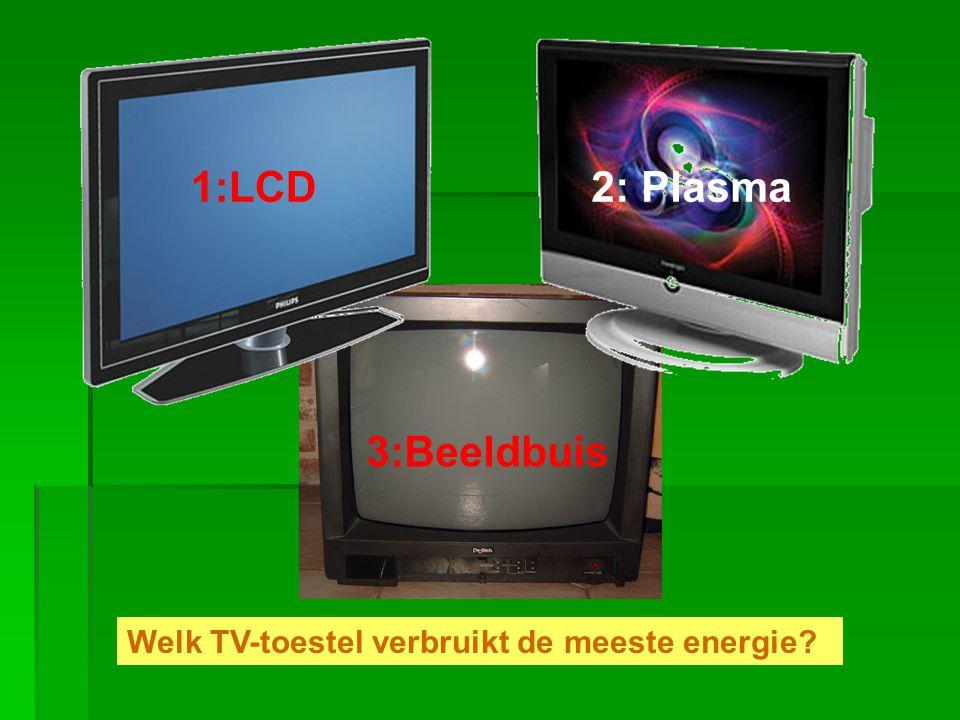 1:LCD 2: Plasma 3:Beeldbuis