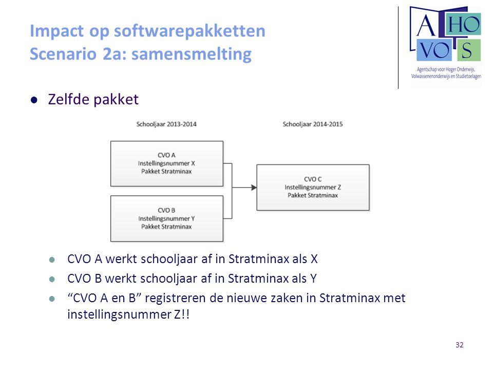 Impact op softwarepakketten Scenario 2a: samensmelting