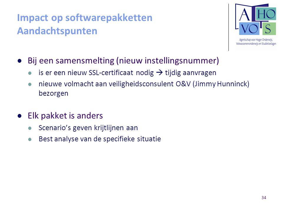 Impact op softwarepakketten Aandachtspunten
